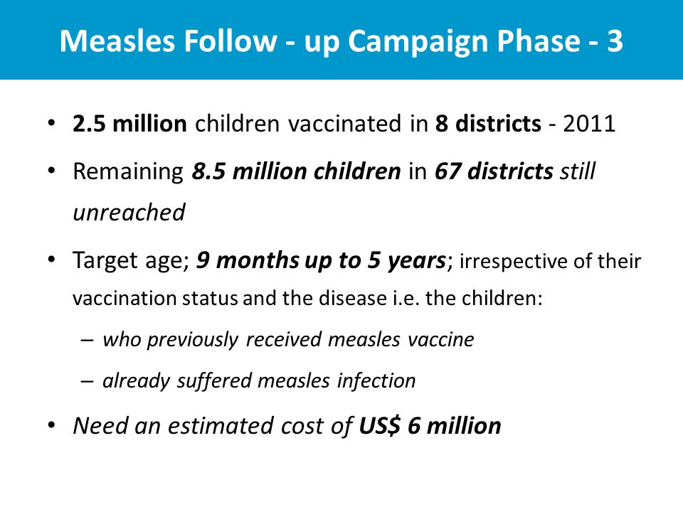 Measles Follow - up Campaign Phase - 3 2.5 million children vaccinated in 8 districts - 2011 Remaining 8.5 million children in 67 districts still unreached Target age; 9 months up to 5 years; irrespective of their vaccination status and the disease i.e.