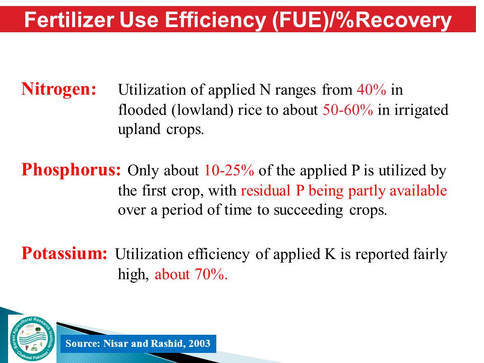 Fertilizer Use Efficiency (FUE)/%Recovery Nitrogen: Utilization of applied N ranges from 40% in flooded (lowland) rice to about 50-60% in irrigated up