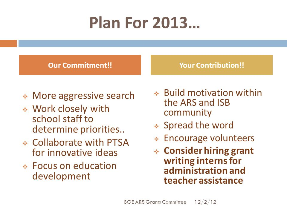 Plan For 2013…  More aggressive search  Work closely with school staff to determine priorities..  Collaborate with PTSA for innovative ideas  Focu