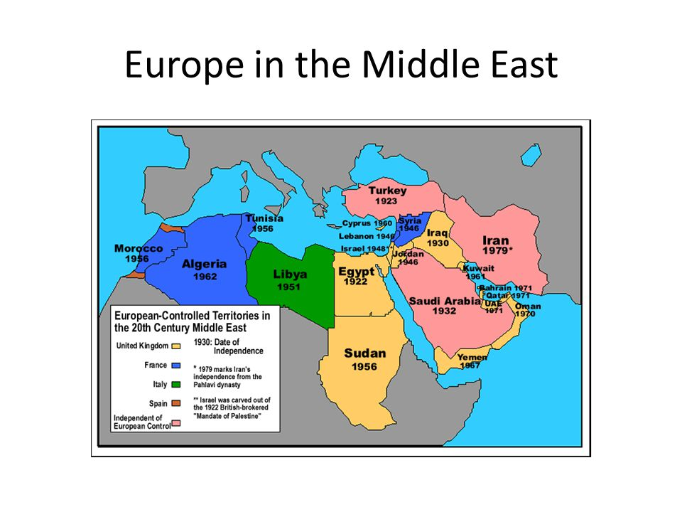 Europe in the Middle East