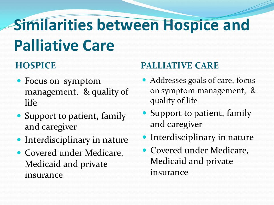 Similarities between Hospice and Palliative Care HOSPICE PALLIATIVE CARE Focus on symptom management, & quality of life Support to patient, family and caregiver Interdisciplinary in nature Covered under Medicare, Medicaid and private insurance Addresses goals of care, focus on symptom management, & quality of life Support to patient, family and caregiver Interdisciplinary in nature Covered under Medicare, Medicaid and private insurance