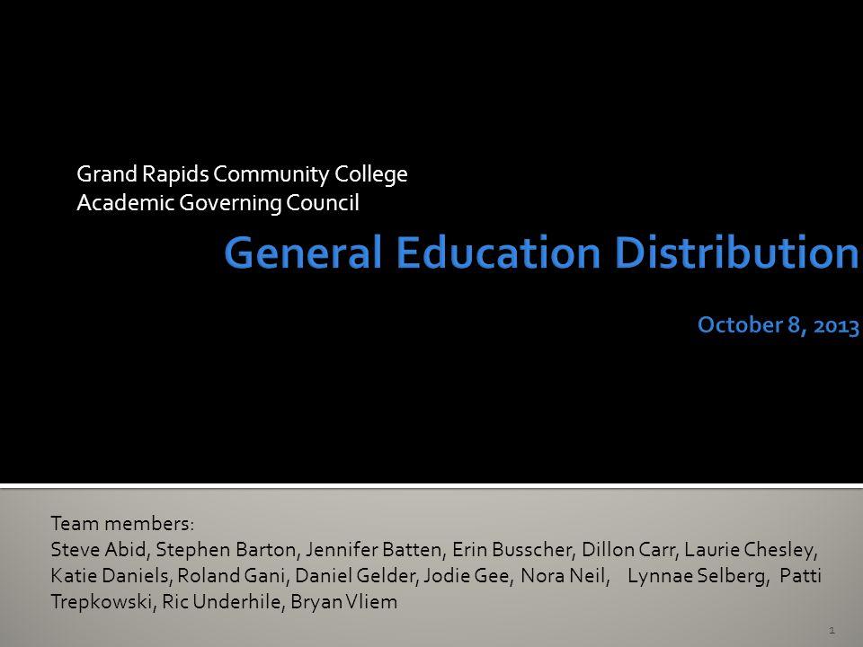 Grand Rapids Community College Academic Governing Council 1 Team members: Steve Abid, Stephen Barton, Jennifer Batten, Erin Busscher, Dillon Carr, Lau