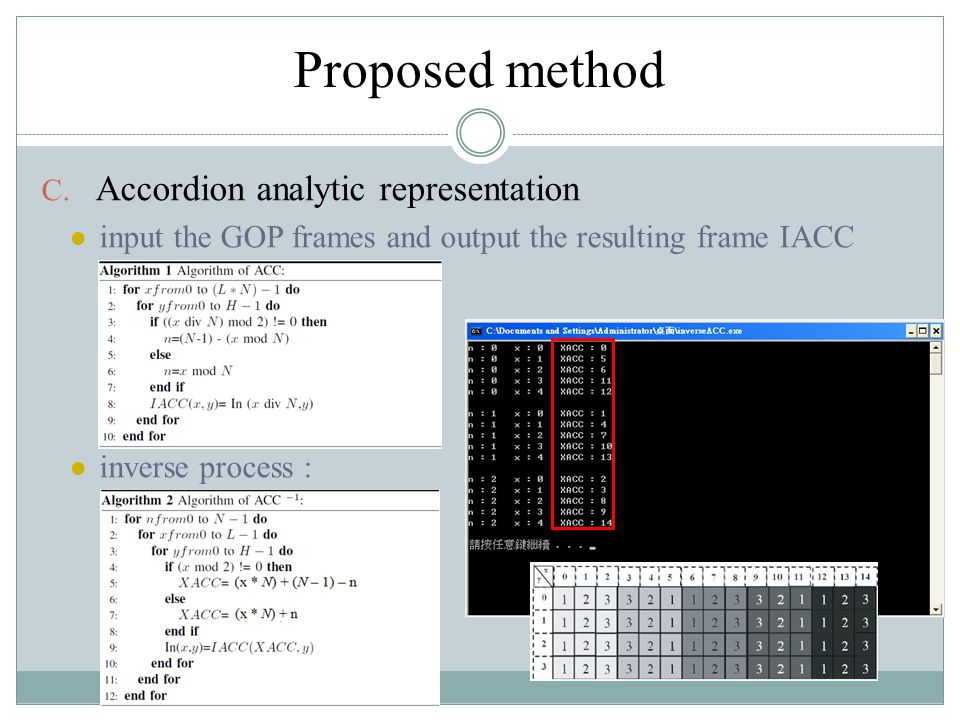C. Accordion analytic representation input the GOP frames and output the resulting frame IACC inverse process :