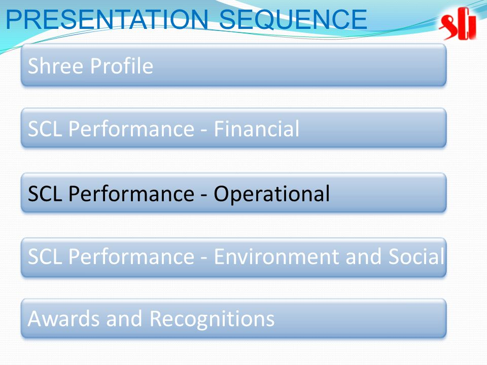 Shree Profile SCL Performance - Financial Awards and Recognitions PRESENTATION SEQUENCE SCL Performance - Environment and Social SCL Performance - Operational