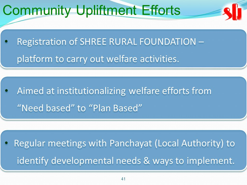 41 Registration of SHREE RURAL FOUNDATION – platform to carry out welfare activities.