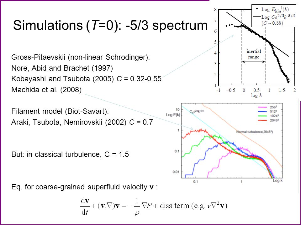 Simulations (T=0): -5/3 spectrum Gross-Pitaevskii (non-linear Schrodinger): Nore, Abid and Brachet (1997) Kobayashi and Tsubota (2005) C = 0.32-0.55 M