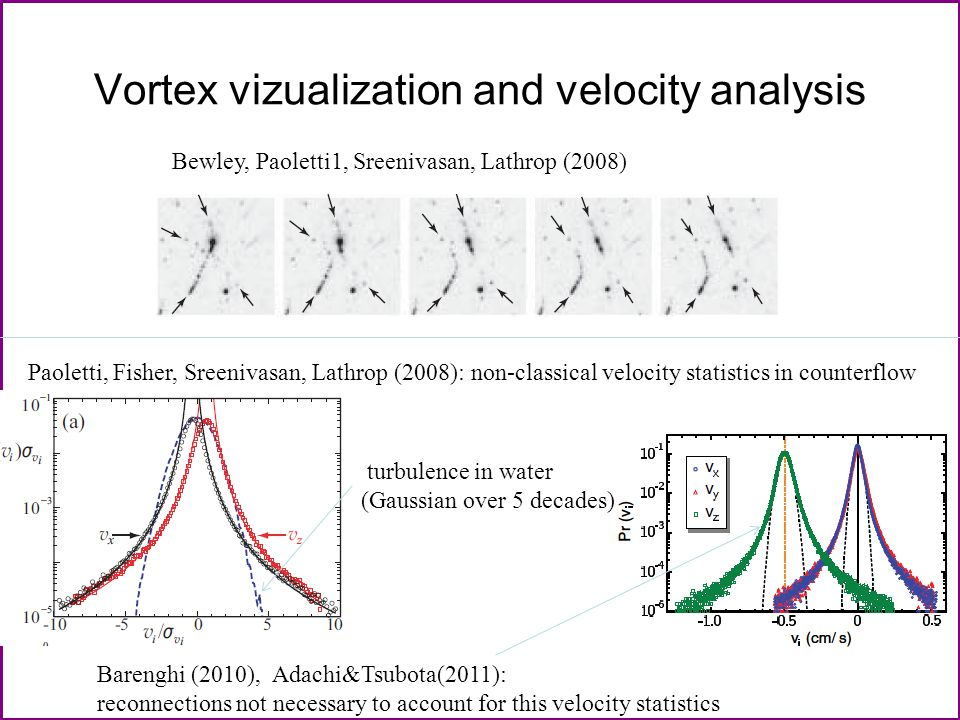 Vortex vizualization and velocity analysis Paoletti, Fisher, Sreenivasan, Lathrop (2008): non-classical velocity statistics in counterflow Bewley, Paoletti1, Sreenivasan, Lathrop (2008) Barenghi (2010), Adachi&Tsubota(2011): reconnections not necessary to account for this velocity statistics turbulence in water (Gaussian over 5 decades)