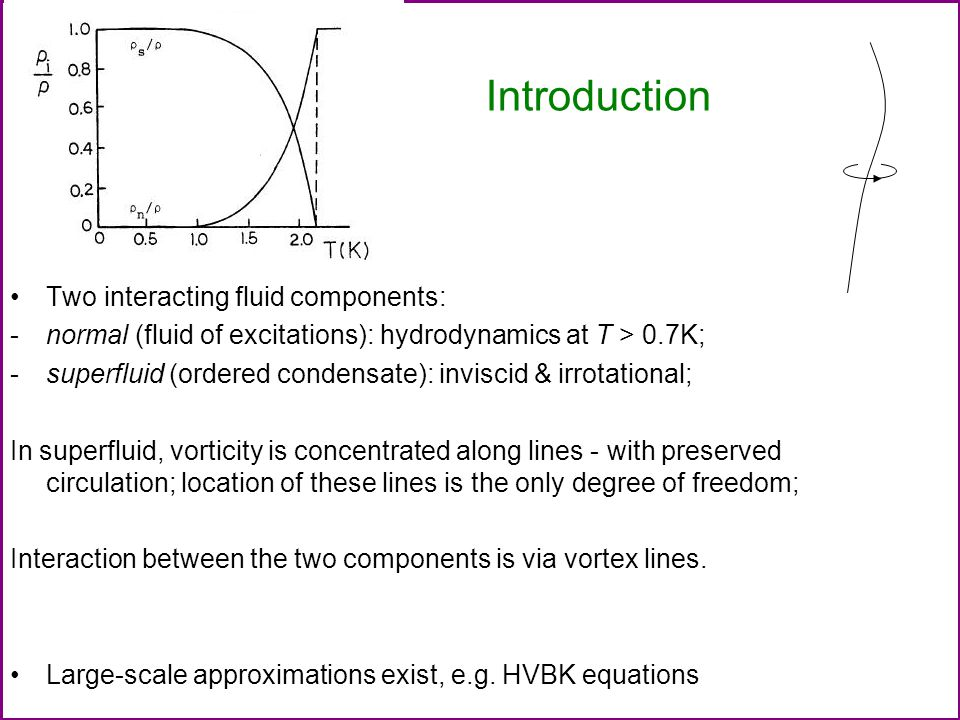 Introduction Two interacting fluid components: -normal (fluid of excitations): hydrodynamics at T > 0.7K; -superfluid (ordered condensate): inviscid & irrotational; In superfluid, vorticity is concentrated along lines - with preserved circulation; location of these lines is the only degree of freedom; Interaction between the two components is via vortex lines.