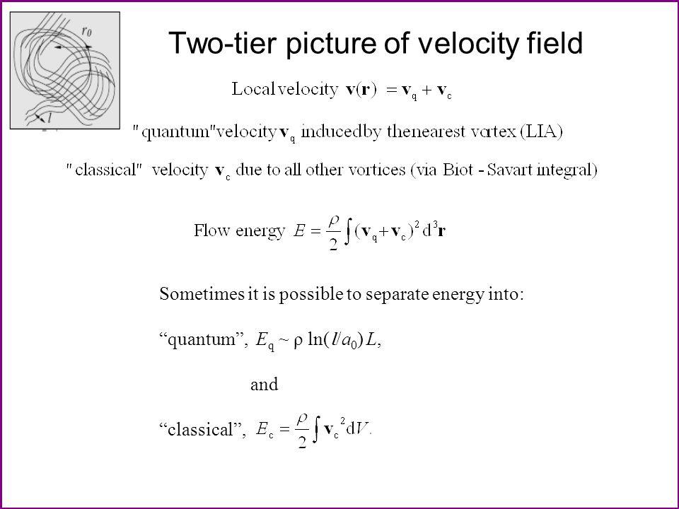 Types of vortex tangles Uncorrelated (Vinen) tangle of vortex loops (v c ~ 0, E c << E q ) : Free decay: L(t) = B ' -1 t -1, where B = ln(l/a 0 )/4  =1.2, if dE/dt = - '(  L) 2 Correlated tangles (e.g.