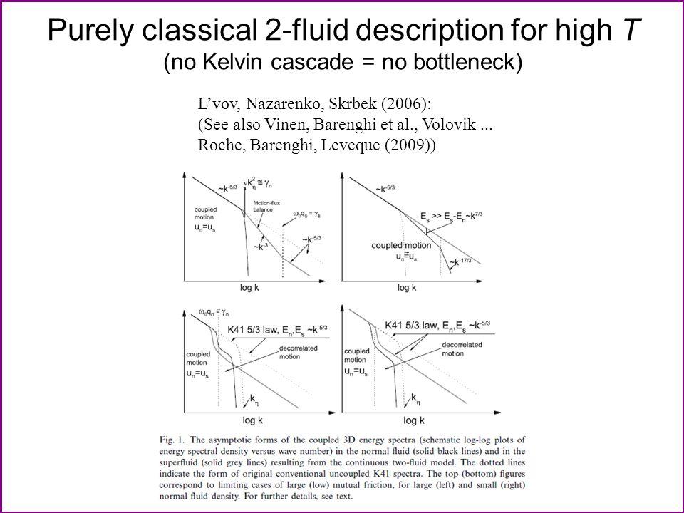 Purely classical 2-fluid description for high T (no Kelvin cascade = no bottleneck) L'vov, Nazarenko, Skrbek (2006): (See also Vinen, Barenghi et al., Volovik...