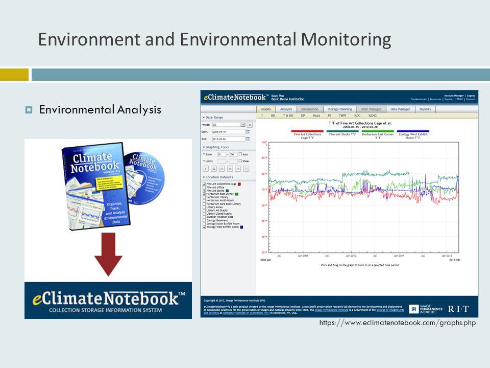 Environment and Environmental Monitoring  Environmental Analysis https://www.eclimatenotebook.com/graphs.php