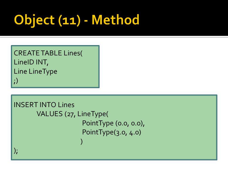 CREATE TABLE Lines( LineID INT, Line LineType ;) INSERT INTO Lines VALUES (27, LineType( PointType (0.0, 0.0), PointType(3.0, 4.0) ) );