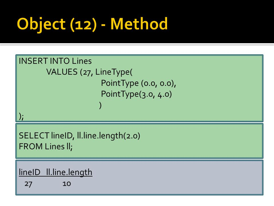 INSERT INTO Lines VALUES (27, LineType( PointType (0.0, 0.0), PointType(3.0, 4.0) ) ); SELECT lineID, ll.line.length(2.0) FROM Lines ll; lineID ll.line.length 27 10