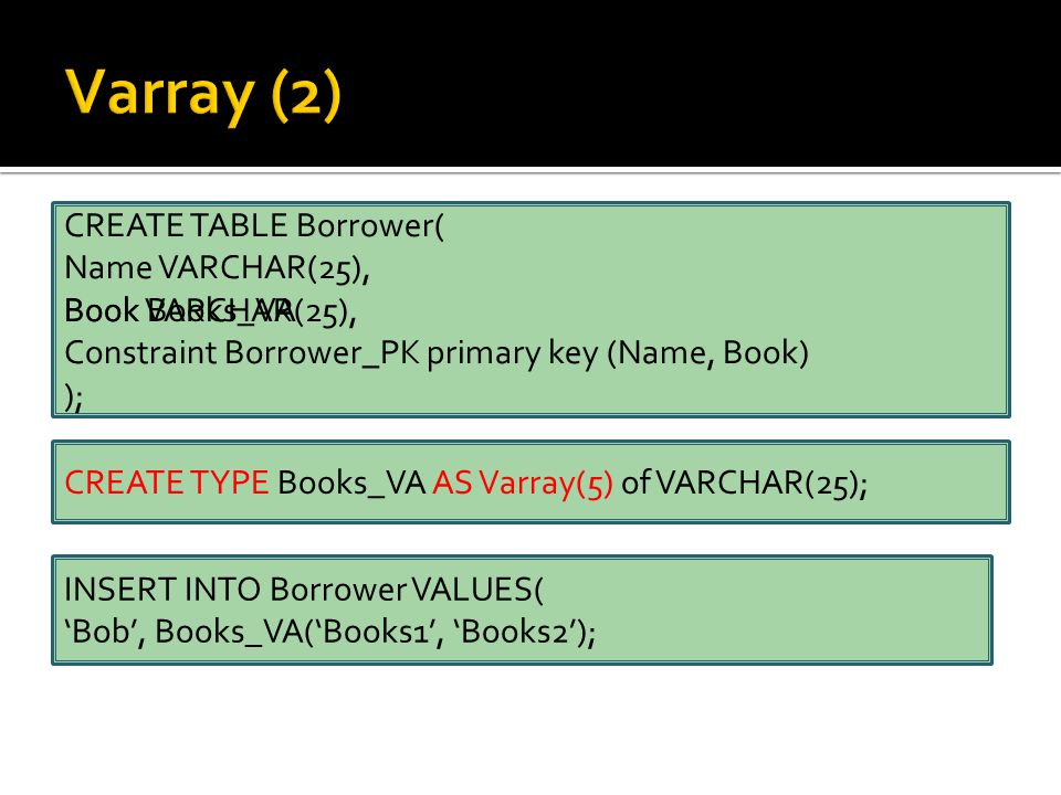 CREATE TABLE Borrower( Name VARCHAR(25), Book VARCHAR(25), Constraint Borrower_PK primary key (Name, Book) ); CREATE TYPE Books_VA AS Varray(5) of VARCHAR(25); Book Books_VA INSERT INTO Borrower VALUES( 'Bob', Books_VA('Books1', 'Books2');
