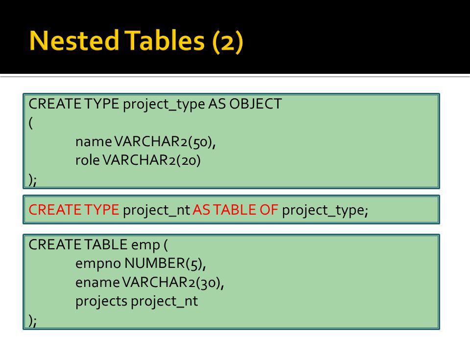 CREATE TYPE project_type AS OBJECT ( name VARCHAR2(50), role VARCHAR2(20) ); CREATE TYPE project_nt AS TABLE OF project_type; CREATE TABLE emp ( empno NUMBER(5), ename VARCHAR2(30), projects project_nt );