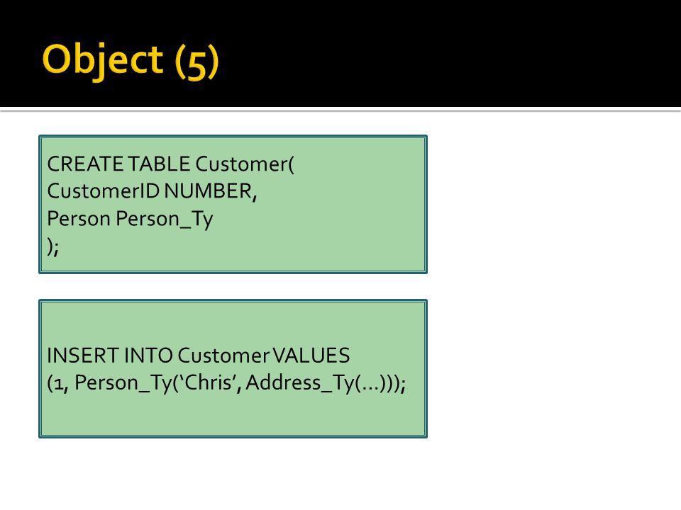 CREATE TABLE Customer( CustomerID NUMBER, Person Person_Ty ); INSERT INTO Customer VALUES (1, Person_Ty('Chris', Address_Ty(…)));