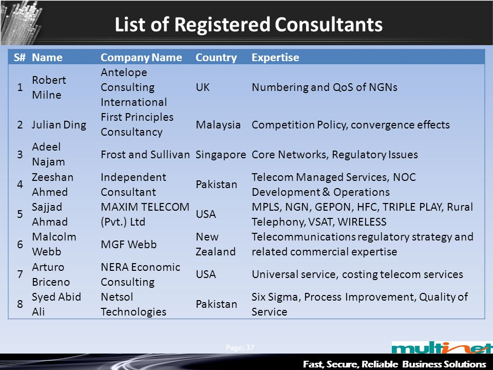 Fast, Secure, Reliable Business Solutions Multinet & Axiata Group Page: 37 List of Registered Consultants S#NameCompany NameCountryExpertise 1 Robert