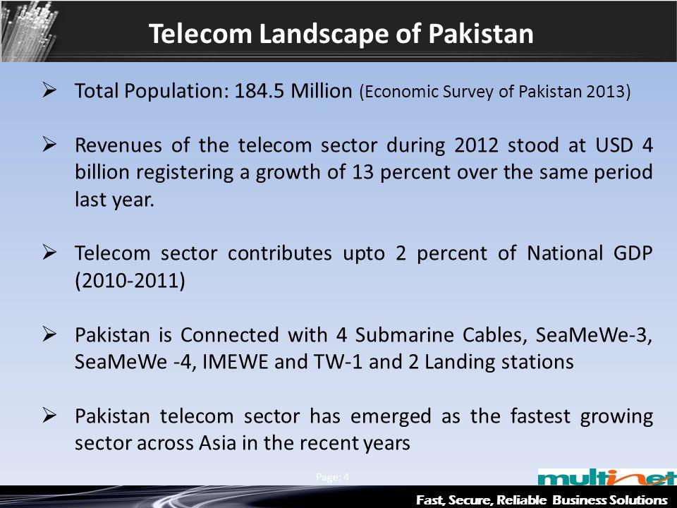 Fast, Secure, Reliable Business Solutions Multinet & Axiata Group Page: 4 Telecom Landscape of Pakistan  Total Population: 184.5 Million (Economic Su