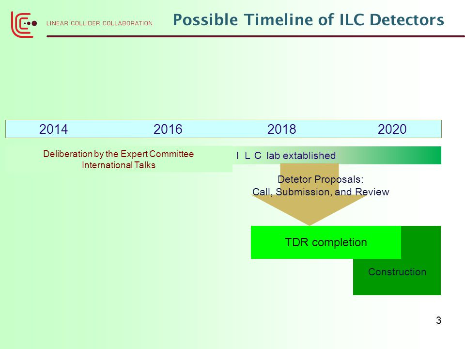 3 Possible Timeline of ILC Detectors 2014 2016 2018 2020 Deliberation by the Expert Committee International Talks ILC lab extablished Construction TDR completion Detetor Proposals: Call, Submission, and Review