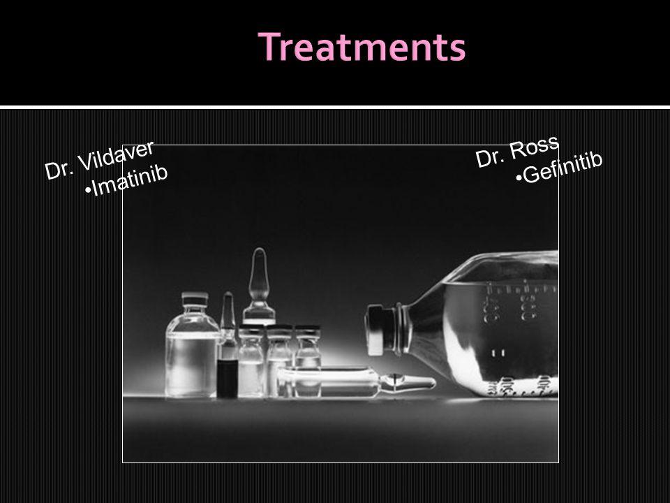 Dr. Vildaver Imatinib Dr. Ross Gefinitib