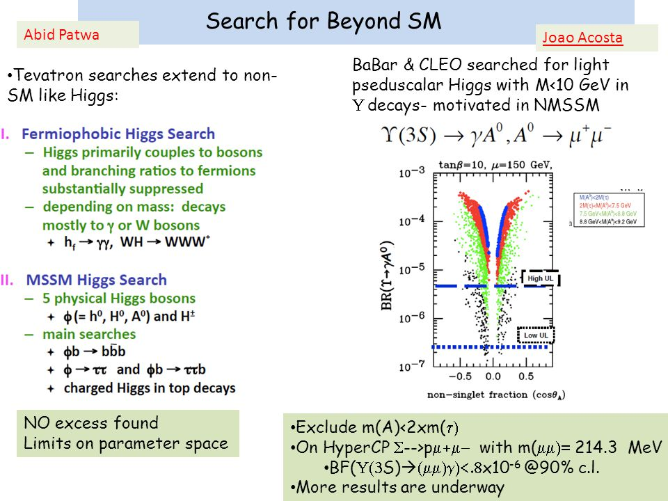 Search for Beyond SM Higgs 10# Tevatron searches extend to non- SM like Higgs: NO excess found Limits on parameter space Abid Patwa BaBar & CLEO searched for light pseduscalar Higgs with M<10 GeV in  decays- motivated in NMSSM Joao Acosta Exclude m(A)<2xm(  On HyperCP  -->p  with m(  214.3 MeV BF(  S)   x10 -6 @90% c.l.
