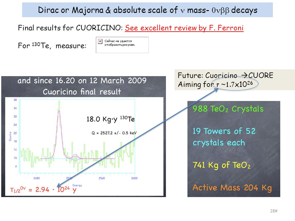 28# Dirac or Majorna & absolute scale of mass-  decays Final results for CUORICINO: See excellent review by F.