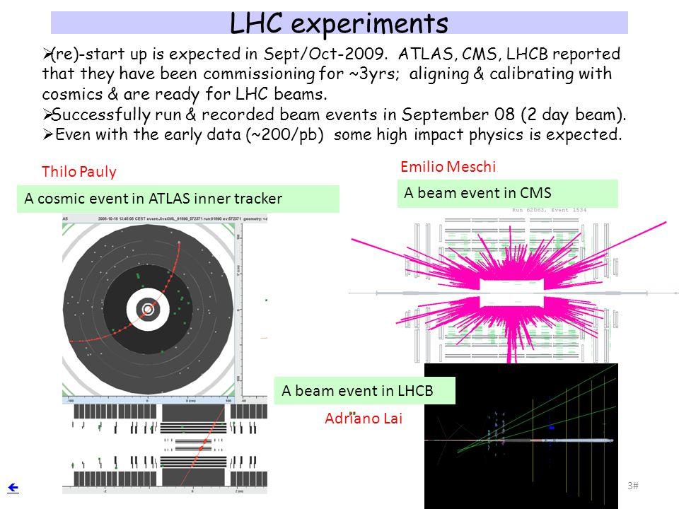 34# DM: Indirect Searches with ganma rays EGRET data ex GeV excess Bkg DM contribution FERMI Excludes EGRET's GeV Excess FERMI's measurement of diffuse  spectrum Nicola Gigliettoi