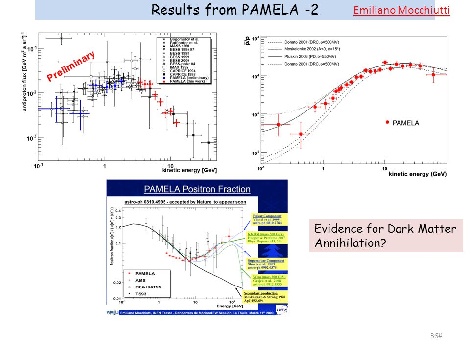 36# Results from PAMELA -2 Preliminary Evidence for Dark Matter Annihilation Emiliano Mocchiutti