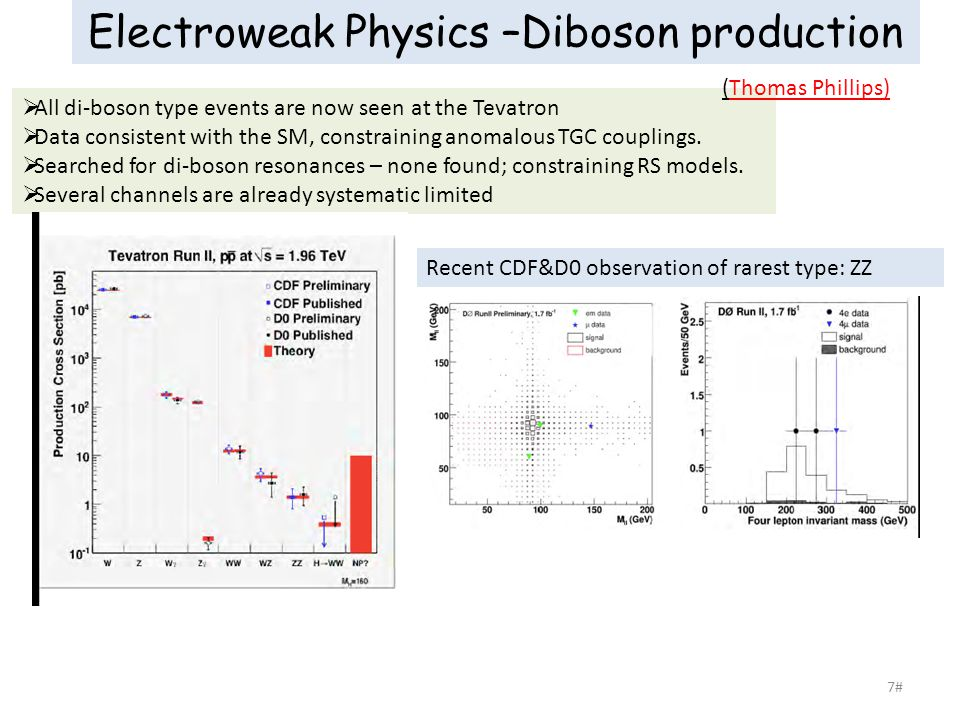 Interpretation of PAMELA & ATIC results – Standard SUSY WIMP at 150 GeV is not capable of producing ATIC (excess of electrons), PAMELA (excess of e+, and no-excess of anti-protons).