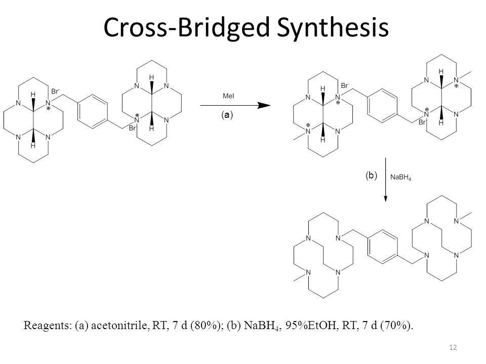 12 Cross-Bridged Synthesis Reagents: (a) acetonitrile, RT, 7 d (80%); (b) NaBH 4, 95%EtOH, RT, 7 d (70%).