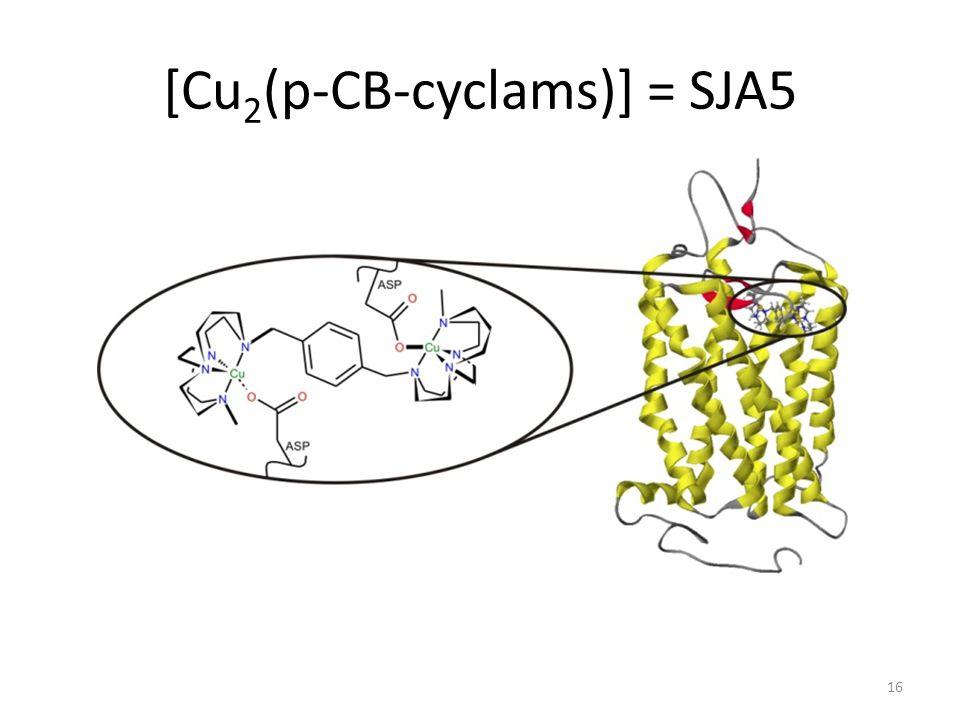 [Cu 2 (p-CB-cyclams)] = SJA5 16