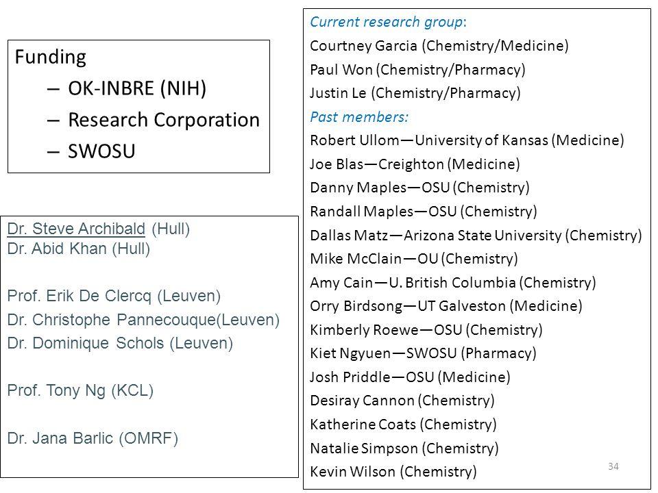 34 Acknowledgements Funding – OK-INBRE (NIH) – Research Corporation – SWOSU Dr. Steve Archibald (Hull) Dr. Abid Khan (Hull) Prof. Erik De Clercq (Leuv