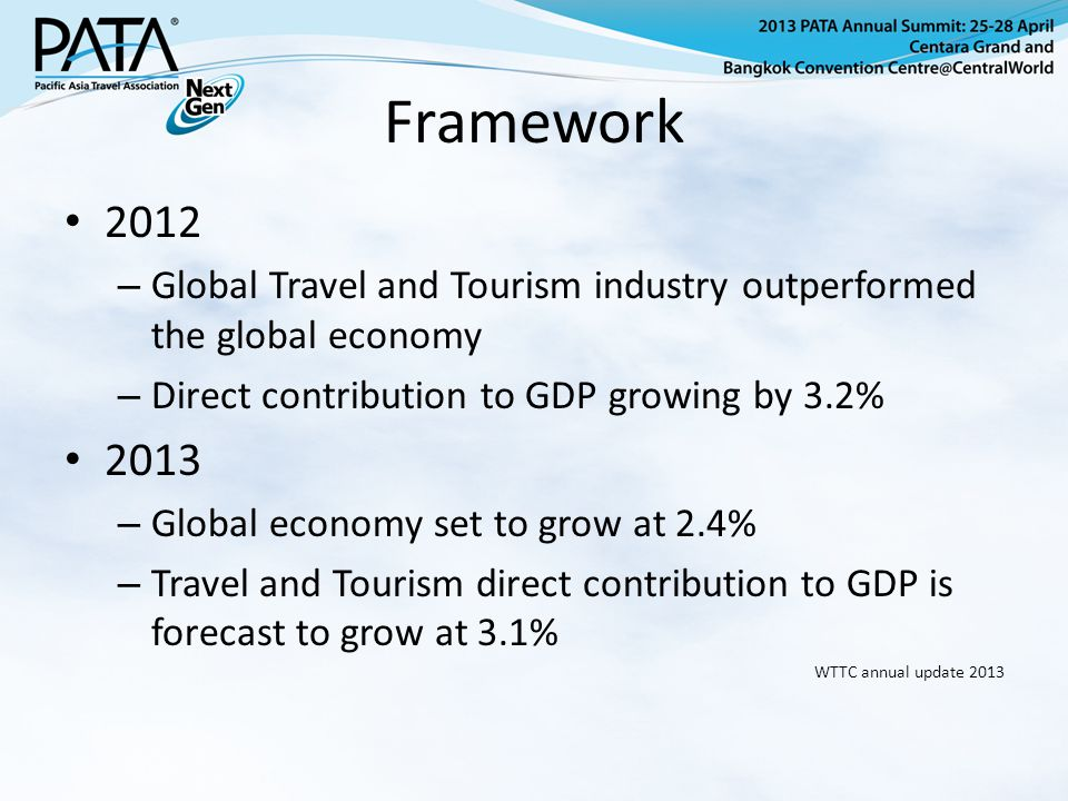 Framework 2012 – Global Travel and Tourism industry outperformed the global economy – Direct contribution to GDP growing by 3.2% 2013 – Global economy set to grow at 2.4% – Travel and Tourism direct contribution to GDP is forecast to grow at 3.1% WTTC annual update 2013