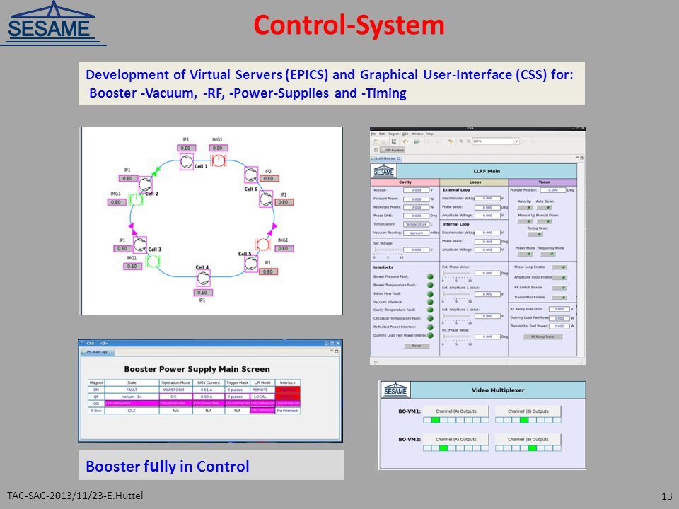 Control-System Development of Virtual Servers (EPICS) and Graphical User-Interface (CSS) for: Booster -Vacuum, -RF, -Power-Supplies and -Timing Booster f u lly in Control TAC-SAC-2013/11/23-E.Huttel 13