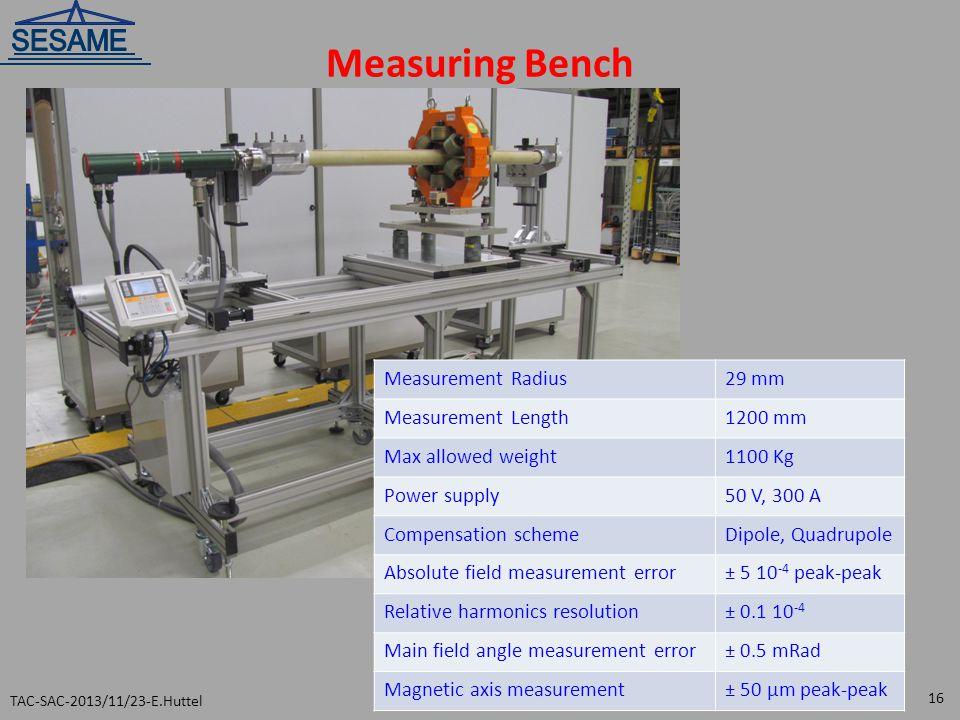 Measuring Bench TAC-SAC-2013/11/23-E.Huttel 16 Measurement Radius29 mm Measurement Length1200 mm Max allowed weight1100 Kg Power supply50 V, 300 A Compensation schemeDipole, Quadrupole Absolute field measurement error± 5 10 -4 peak-peak Relative harmonics resolution± 0.1 10 -4 Main field angle measurement error± 0.5 mRad Magnetic axis measurement± 50 µm peak-peak