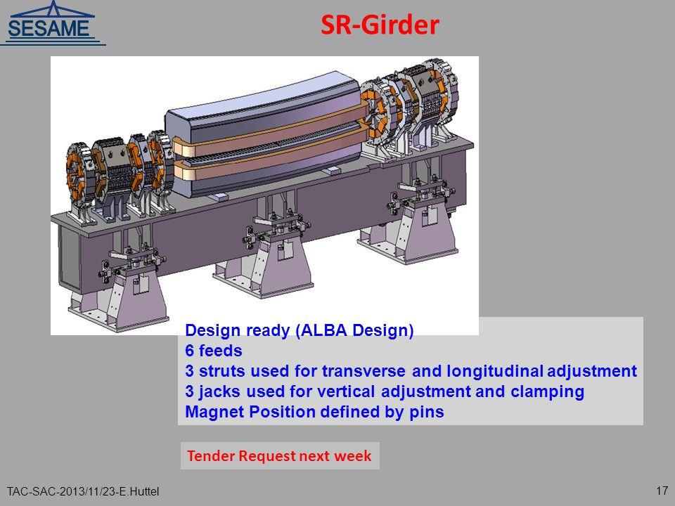 SR-Girder Design ready (ALBA Design) 6 feeds 3 struts used for transverse and longitudinal adjustment 3 jacks used for vertical adjustment and clamping Magnet Position defined by pins TAC-SAC-2013/11/23-E.Huttel 17 Tender Request next week