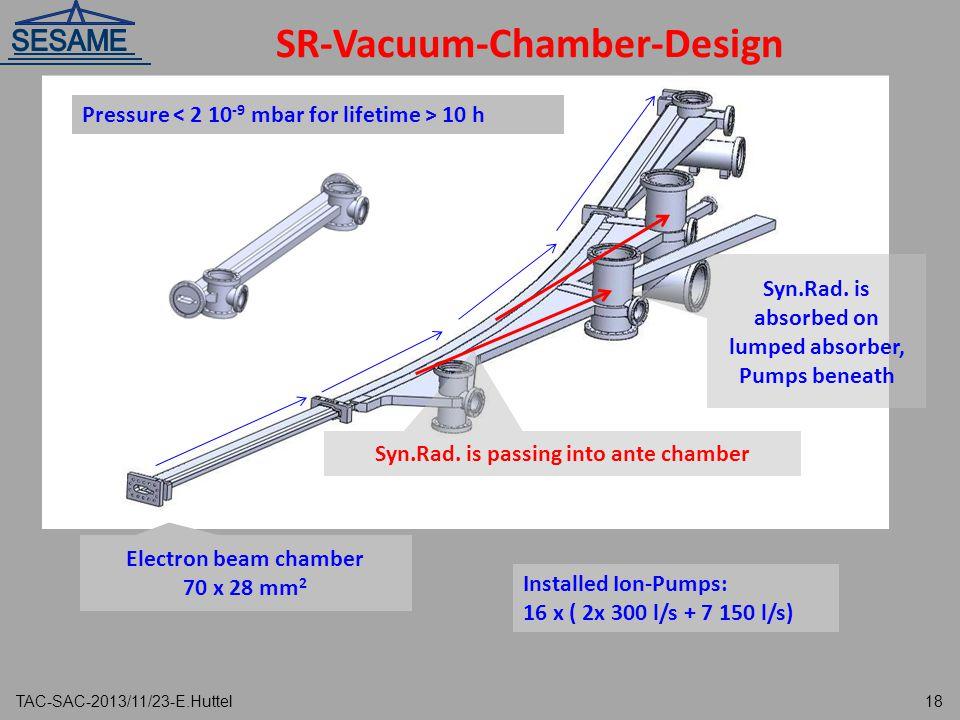 SR-Vacuum-Chamber-Design Electron beam chamber 70 x 28 mm 2 Syn.Rad.