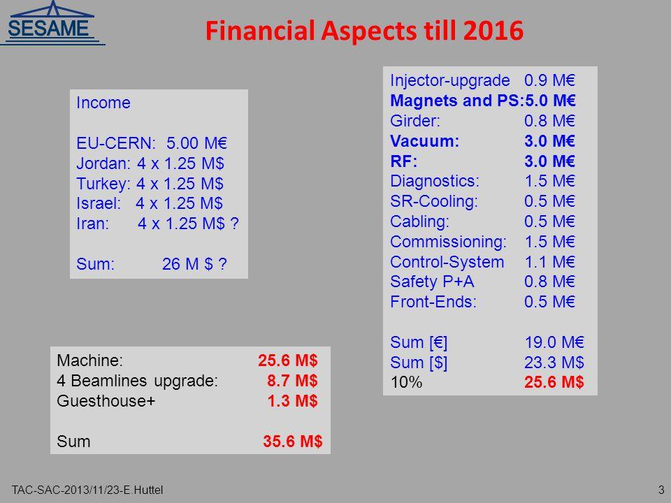 Financial Aspects till 2016 Income EU-CERN: 5.00 M€ Jordan: 4 x 1.25 M$ Turkey: 4 x 1.25 M$ Israel: 4 x 1.25 M$ Iran: 4 x 1.25 M$ .