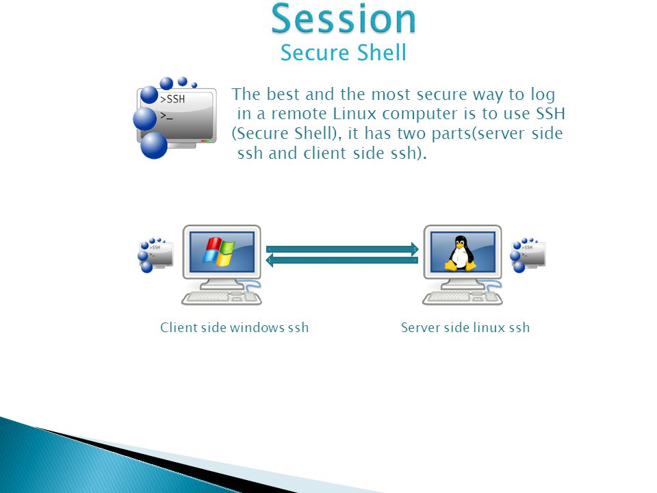 Secure Shell The best and the most secure way to log in a remote Linux computer is to use SSH (Secure Shell), it has two parts(server side ssh and client side ssh).