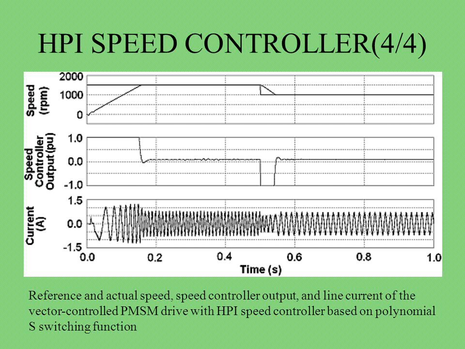 HPI SPEED CONTROLLER(4/4) Reference and actual speed, speed controller output, and line current of the vector-controlled PMSM drive with HPI speed controller based on polynomial S switching function