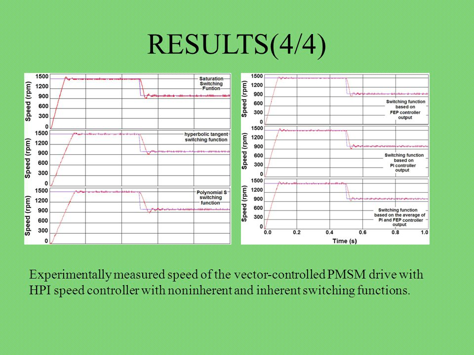 RESULTS(4/4) Experimentally measured speed of the vector-controlled PMSM drive with HPI speed controller with noninherent and inherent switching functions.