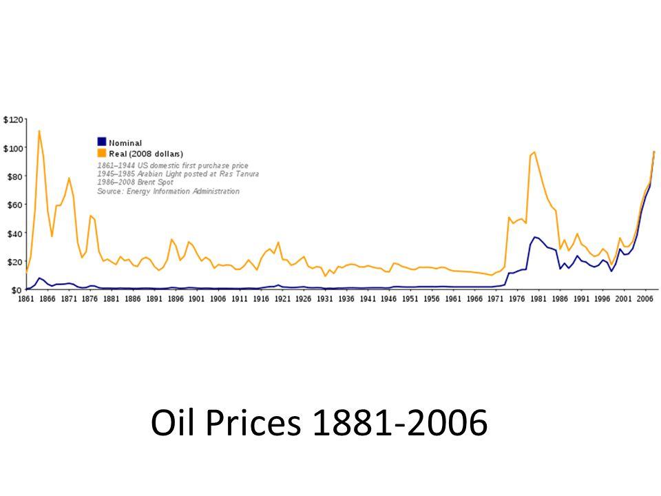 Oil Prices 1881-2006