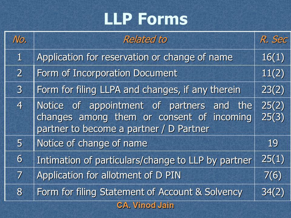 CA. Vinod Jain Winding up & Dissolution Voluntary – by ¾ members Voluntary – by ¾ members Wound up by Tribunal: Wound up by Tribunal: If LLP decides t