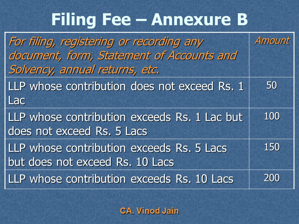 CA. Vinod Jain LLP Forms No. Related to R.