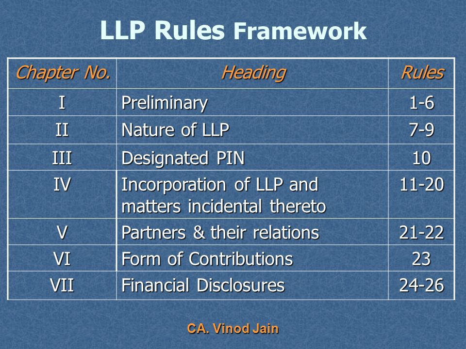 CA. Vinod Jain LLP Act Framework Chapter No.