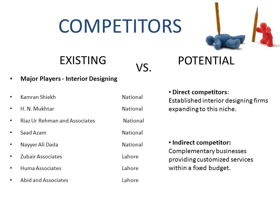 EXISTING Major Players - Interior Designing Kamran ShiekhNational H.