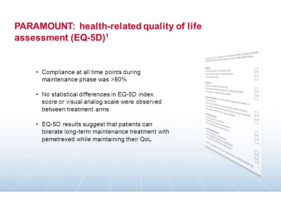 PARAMOUNT: health-related quality of life assessment (EQ-5D) 1 Compliance at all time points during maintenance phase was >80% No statistical differen