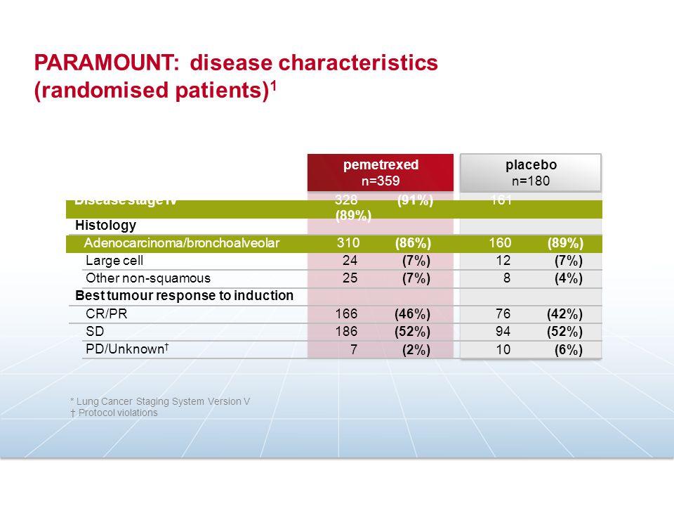 PARAMOUNT: disease characteristics (randomised patients) 1 placebo n=180 placebo n=180 Disease stage IV* Histology Adenocarcinoma/bronchoalveolar Larg