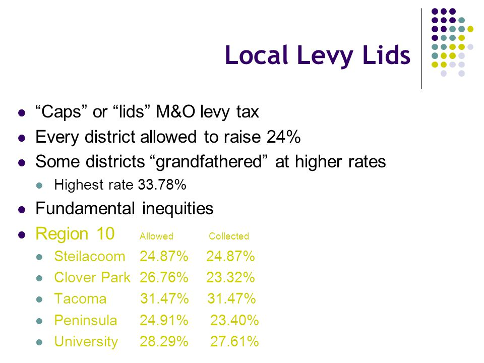 """Local Levy Lids """"Caps"""" or """"lids"""" M&O levy tax Every district allowed to raise 24% Some districts """"grandfathered"""" at higher rates Highest rate 33.78% F"""