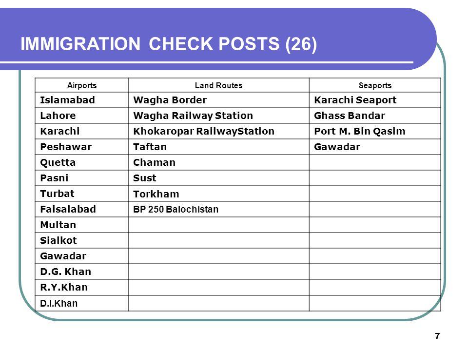 7 IMMIGRATION CHECK POSTS (26) AirportsLand RoutesSeaports IslamabadWagha BorderKarachi Seaport LahoreWagha Railway StationGhass Bandar KarachiKhokaropar RailwayStationPort M.